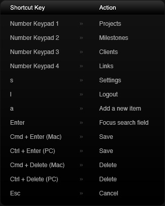 subernova_keyboard_shortcuts