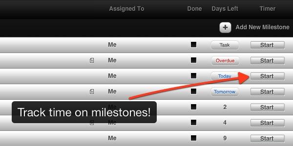 Track time milestones subernova 2